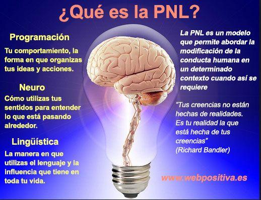 PNL y entrevista laboral