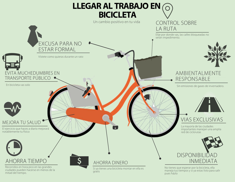 ir al trabajo en bicicleta, cambiar carro por biciclleta, irse pedaleando al trabajo, llegar a nuestro trabajo en bicicleta
